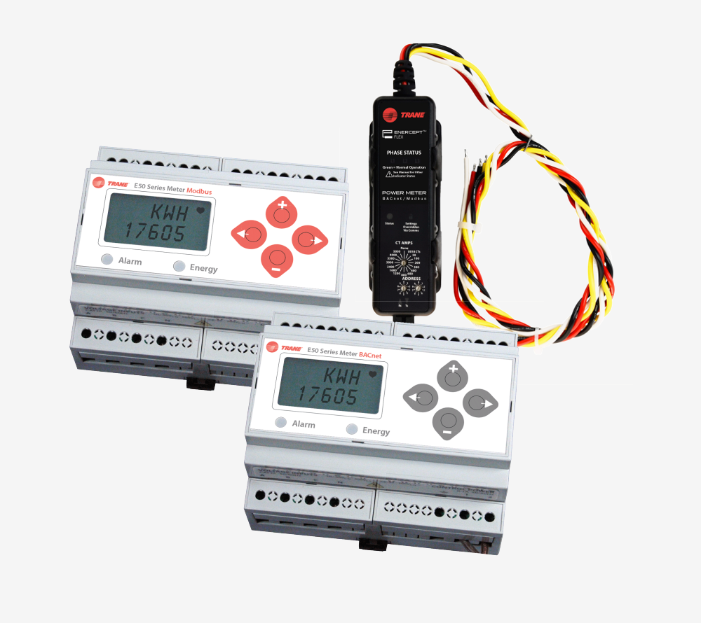Power and Energy Meters