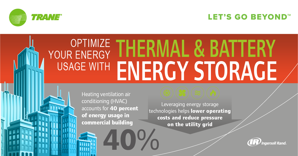 Optimize your energy usage with Thermal & Battery Energy Storage. Heating ventilation air conditioning (HVAC) accounts for 40 percent of energy usage in commercial building. Leveraging energy storage technologies helps lower operating costs and reduce pressure on the utility grid.