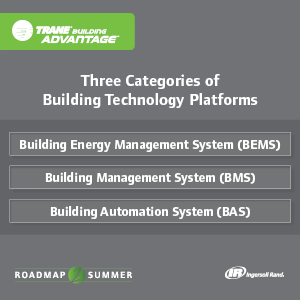 building technology platforms